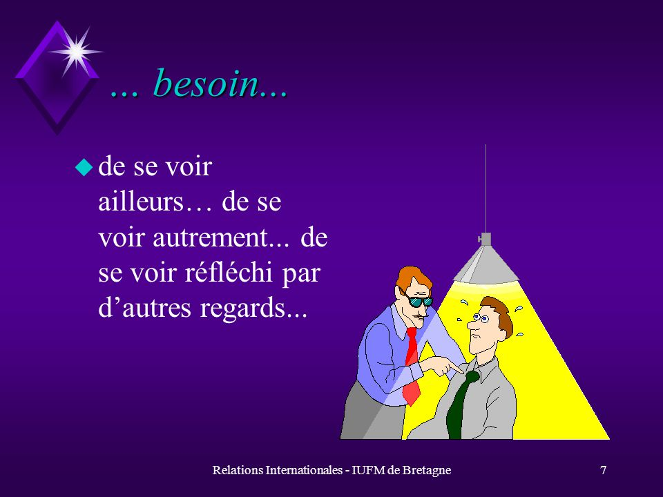 Relations Internationales - IUFM de Bretagne7 … besoin...