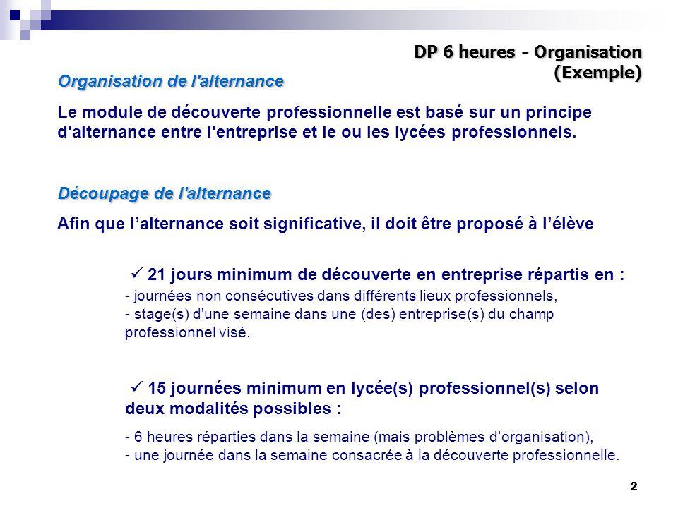 3 Lycée Pro.EntrepriseNbr.