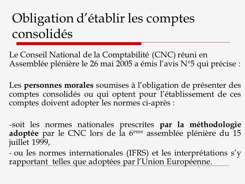 Obligation détablir les comptes consolidés Dahir n° 1-05-178 du 15 moharrem 1427 (14 février 2006) portant promulgation de la loi n° 34-03 relative aux établissements de crédit et organismes assimilés.