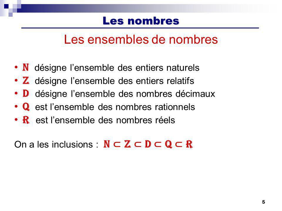 Les nombres 6 Les entiers N est lensemble des entiers naturels Z est lensemble des entiers relatifs Si n est un entier, n 1 est son prédécesseur, n + 1 est son successeur.