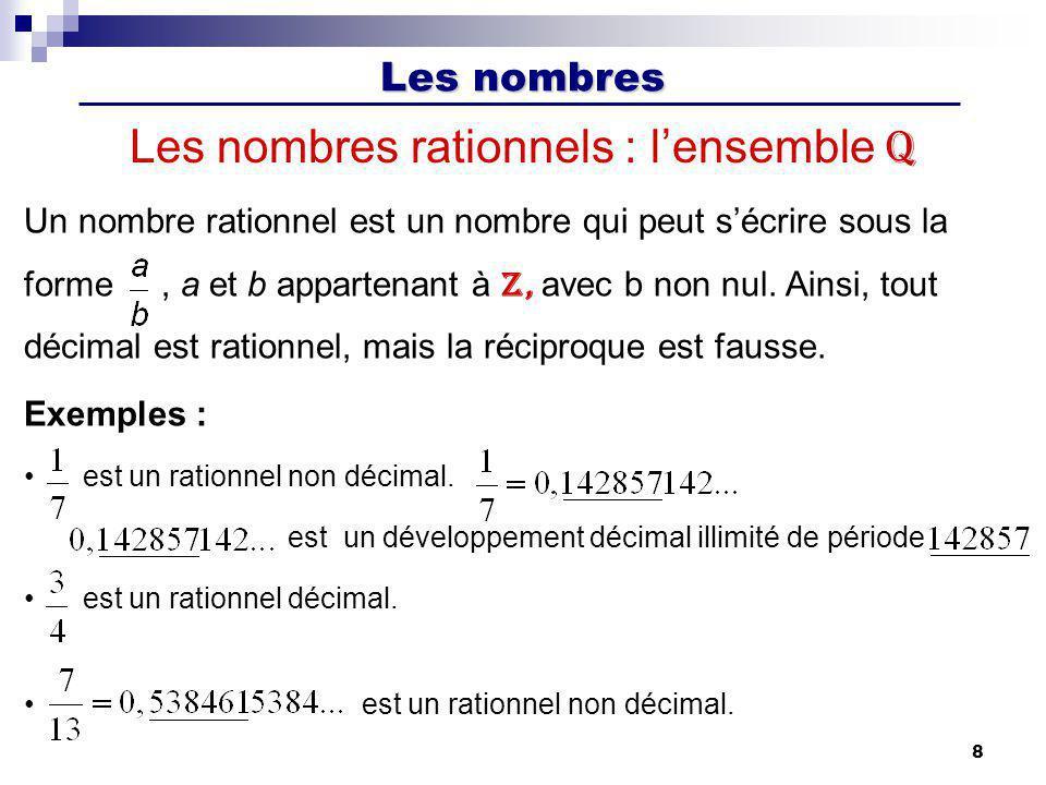 Les nombres 9 Les nombres rationnels : lensemble Q Tout nombre rationnel est soit un nombre décimal, soit un développement décimal illimité périodique (de période différente de 0 et de 9), et réciproquement.