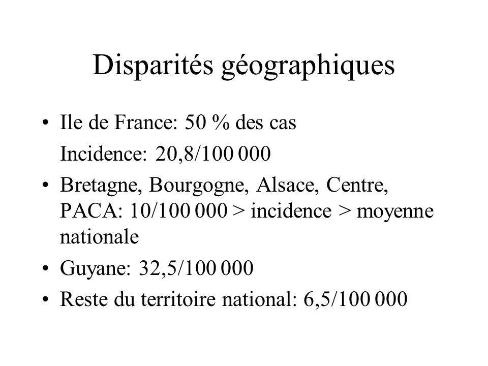 Autres disparités Selon la nationalité: - française: 4,8/100 000 - étrangère: 69,6/100 000 Selon lâge: - sujets nés en France: incidence max.