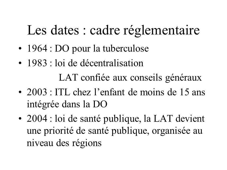 Les dates (suite) 2006 : recentralisation des compétences en matière de LAT, responsabilité de lEtat, des Préfets de départements 2007 : discours de Madame le Ministre de la Santé le 11/07/07 Programme de LAT 2007 – 2009 suspension de la vaccination BCG