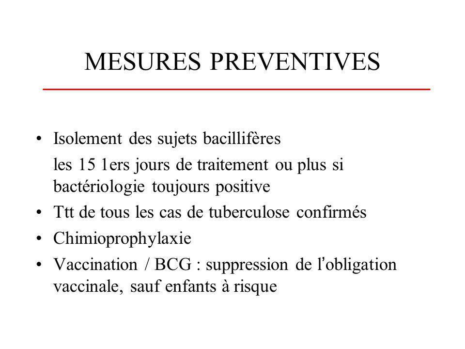 VACCINATION Injection de Bacille de Calmette et Guérin Diminution de lincidence de la tuberculose de 50% et du risque de méningite ou miliaire tuberculeuse de 80% Durée de protection : 15 ans Voie intradermique Réaction locale Pas de revaccination (même si IDR -) Suppression de lobligation vaccinale en 2007