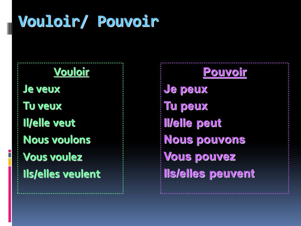 Limpératif: emploi (use) Limpératif est utilisé pour donner un ordre ou une instruction (to give orders, or instructions) You can give orders to: a) one person (tu), b) more than one person (vous), or c) you and a group of people (nous) The imperative is conjugated exactly the same as the present tense Its just that you ONLY use the tu, nous and vous forms!