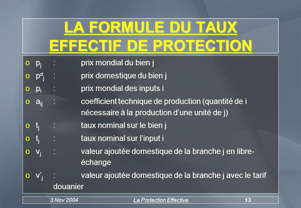 3 Nov 2004La Protection Effective14 HYPOTHÈSES oH1:coefficients techniques identiques avant et après le droit douane oH2:écart entre le prix domestique et le prix mondial de libre échange est dû au seul droit de douane pour un produit k : p d k = p k (1+t k ) oH3:un seul input oH4:tous les inputs sont importés