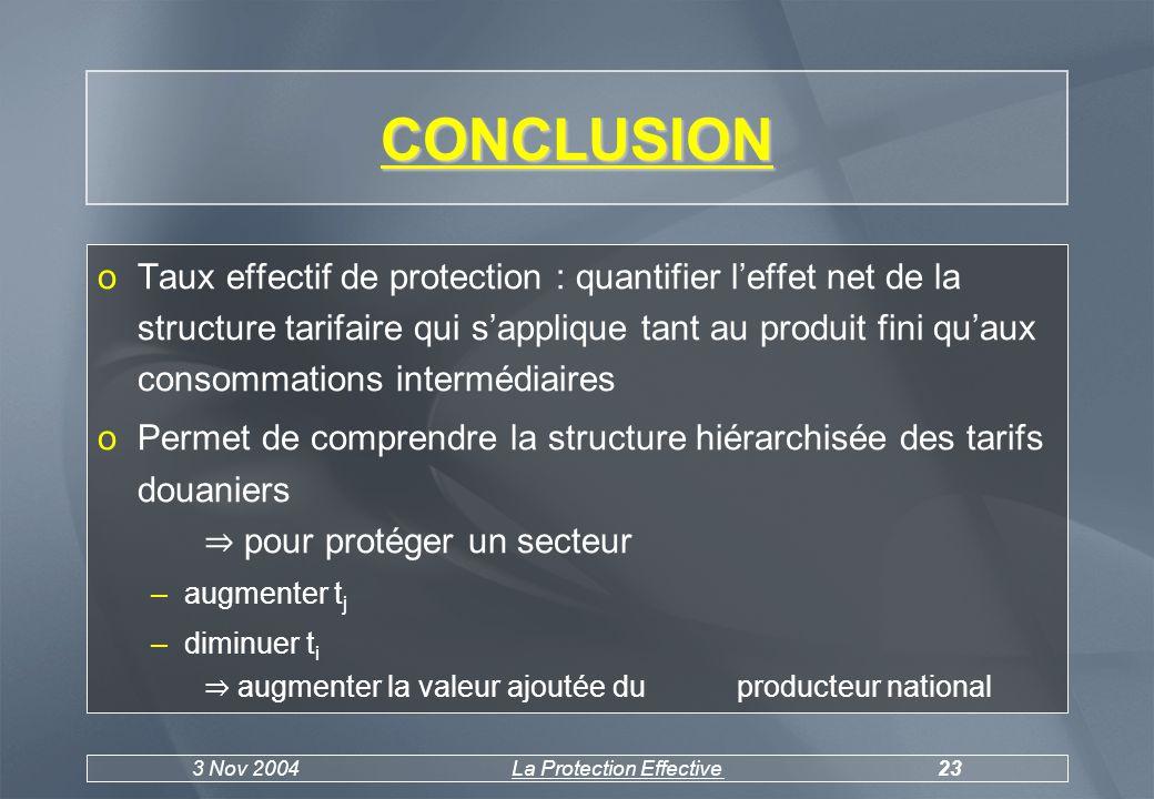 3 Nov 2004La Protection Effective24 MODIFICATION: MATRICE INPUT-OUTPUT o ij : coefficient technique en valeur de la matrice déchange industriels nombre dunité monétaires de i nécessaire pour produire léquivalent dune unité monétaire de j oa ij : coefficient technique de production quantité de i nécessaire à la production dune unité de j ov j = p j - a ij.p i v j = p j (1- ij ) ov j = p j (1 + t j ) - a ij.p i (1 + t j ) v j = p j [(1 + t j ) - ij (1 + t j )]