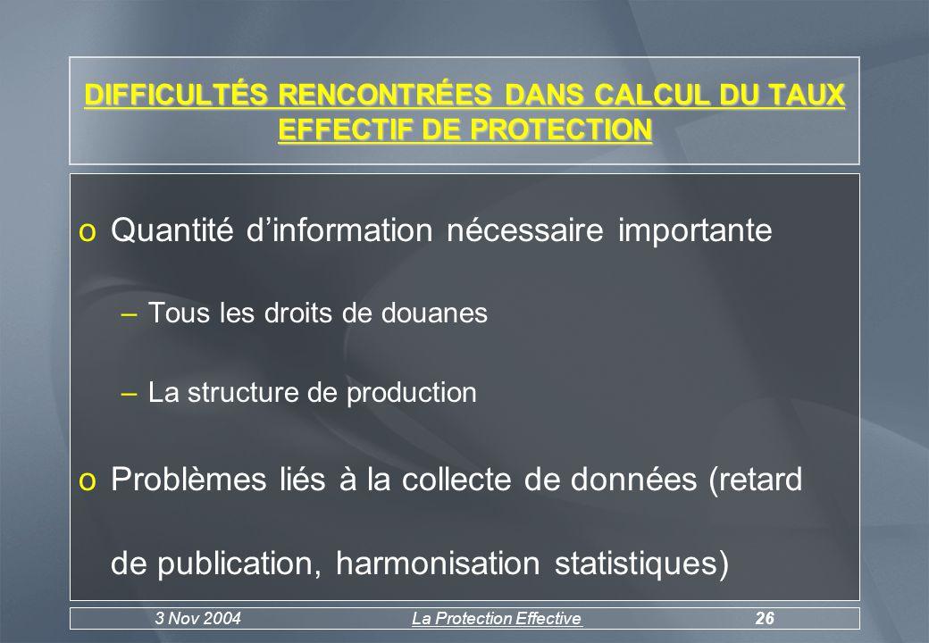 3 Nov 2004La Protection Effective27 3.