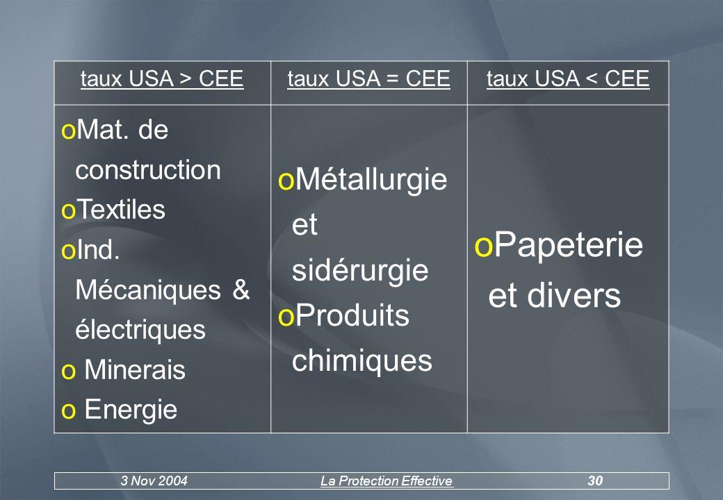 3 Nov 2004La Protection Effective31 HERMANNE (1989) oNomenclature des branches A.