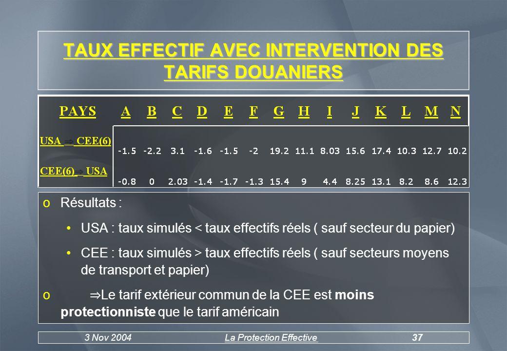 3 Nov 2004La Protection Effective38 4.