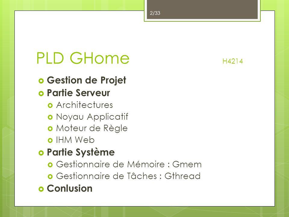 Gestion de Projet 3/33 Travail en binômes Découpage du projet en 5 modules: Serveur Principal Interface Web Moteur de Règles GMem GThread