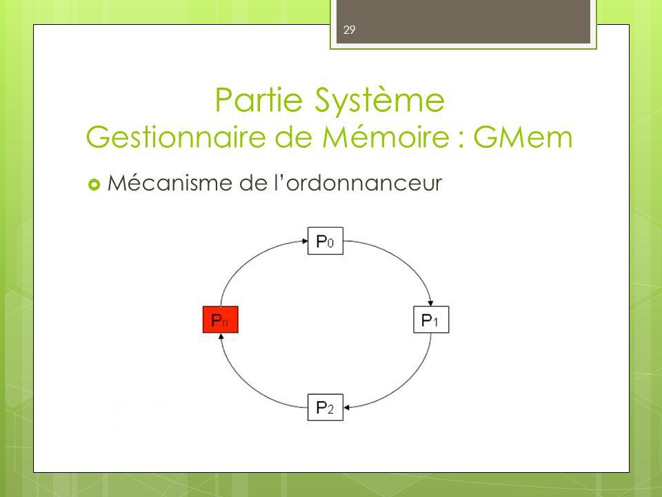 Partie Système Gestionnaire de Mémoire : GMem 30 Changement de contexte Traitement d interruption Synchronisation entre contextes Utilisation de Sémaphores