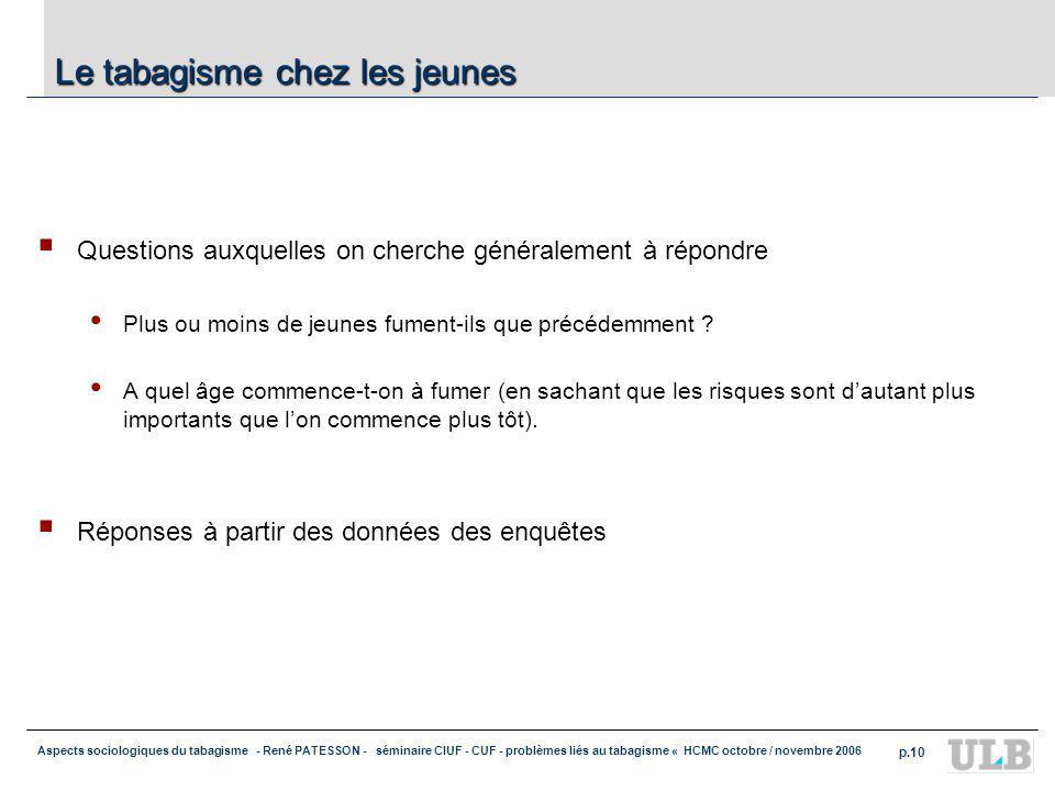 Aspects sociologiques du tabagisme - René PATESSON - séminaire CIUF - CUF - problèmes liés au tabagisme « HCMC octobre / novembre 2006 p.11 À quel âge commence-t-on à fumer .
