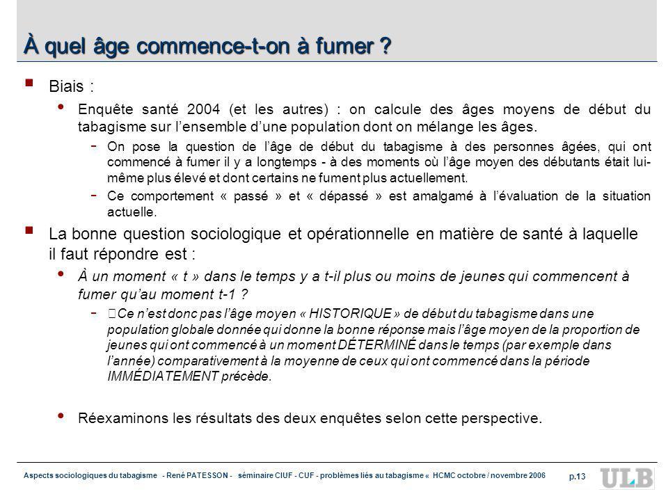 Aspects sociologiques du tabagisme - René PATESSON - séminaire CIUF - CUF - problèmes liés au tabagisme « HCMC octobre / novembre 2006 p.14 À quel âge commence-t-on à fumer .