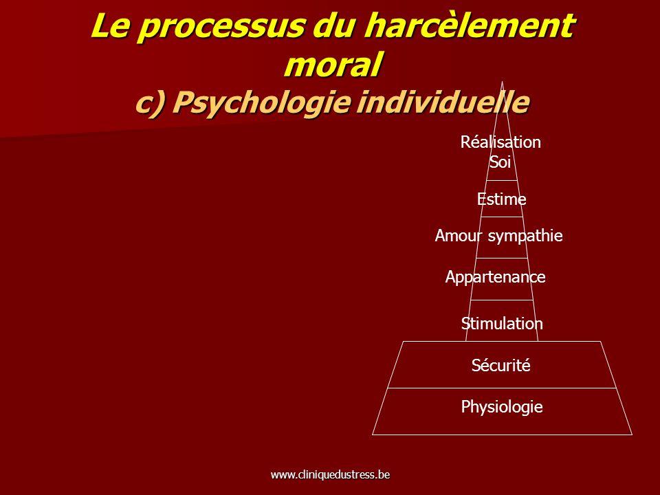 www.cliniquedustress.be Le processus du harcèlement moral c) Psychologie individuelle Physiologie Sécurité Stimulation Appartenance Amour sympathie Estime Réalisation Soi