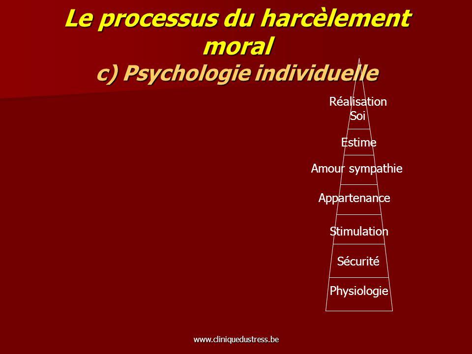 www.cliniquedustress.be Les acteurs –La victime –Le harceleur –Les témoins –Lentreprise –Les proches