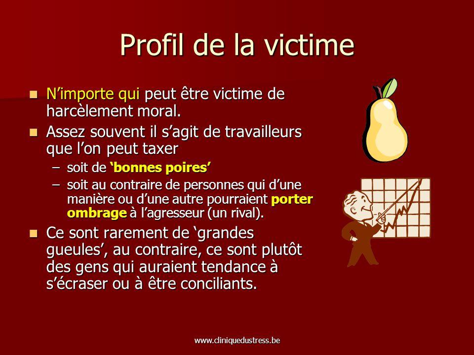 www.cliniquedustress.be Profil de lagresseur Personnalités perverses (MF.