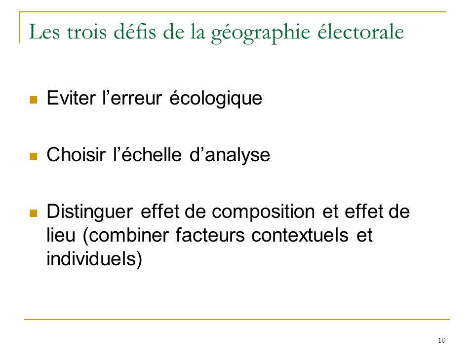 Lerreur écologique 11