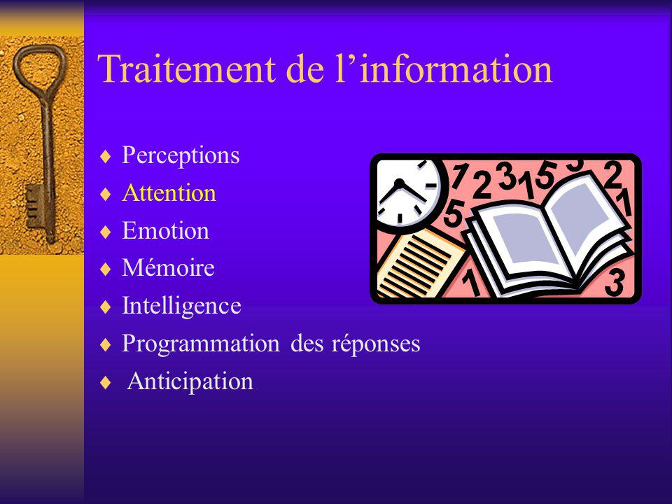 Lattention Traitement de linformation –Substance réticulaire bulbe rachidien Vigilance: coma conscience Attention globale Attention spécifique –Connexions –Quantum limité dattention Implications –A stimuli égal plus de difficultés –Seuils de sensibilité –Diminuer lattention à apporter aux stimuli latéraux