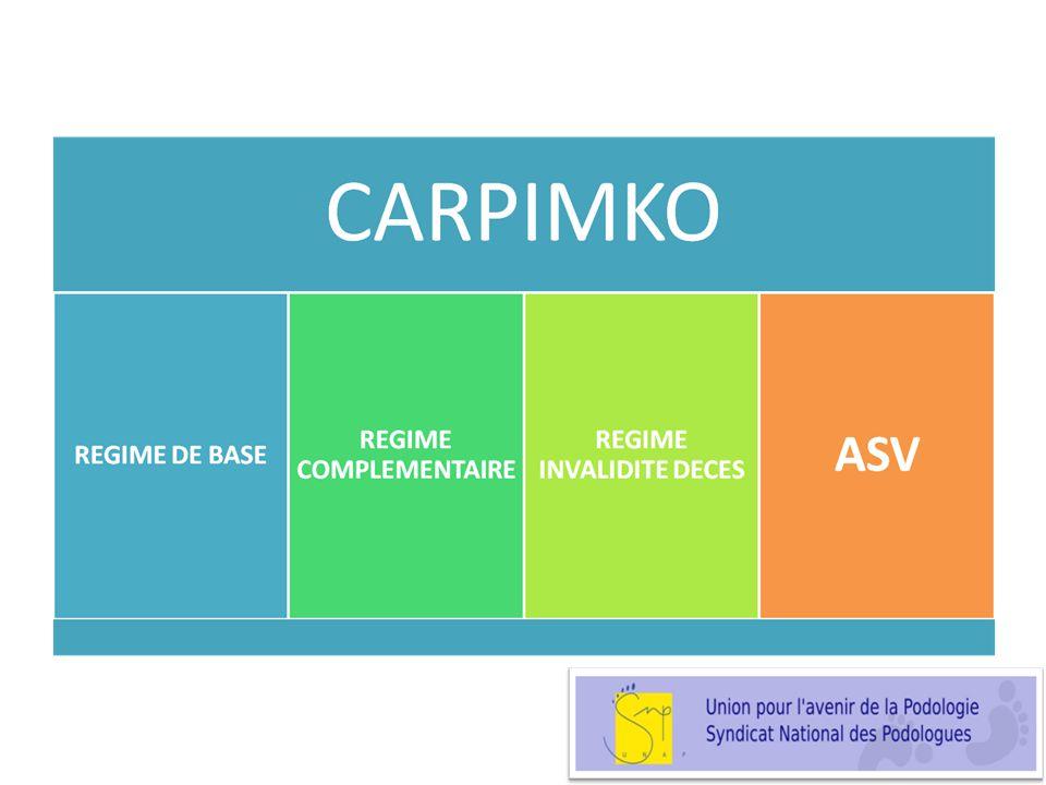 LE REGIME DE BASE: CNAVPL regroupe 10 sections professionnelles :