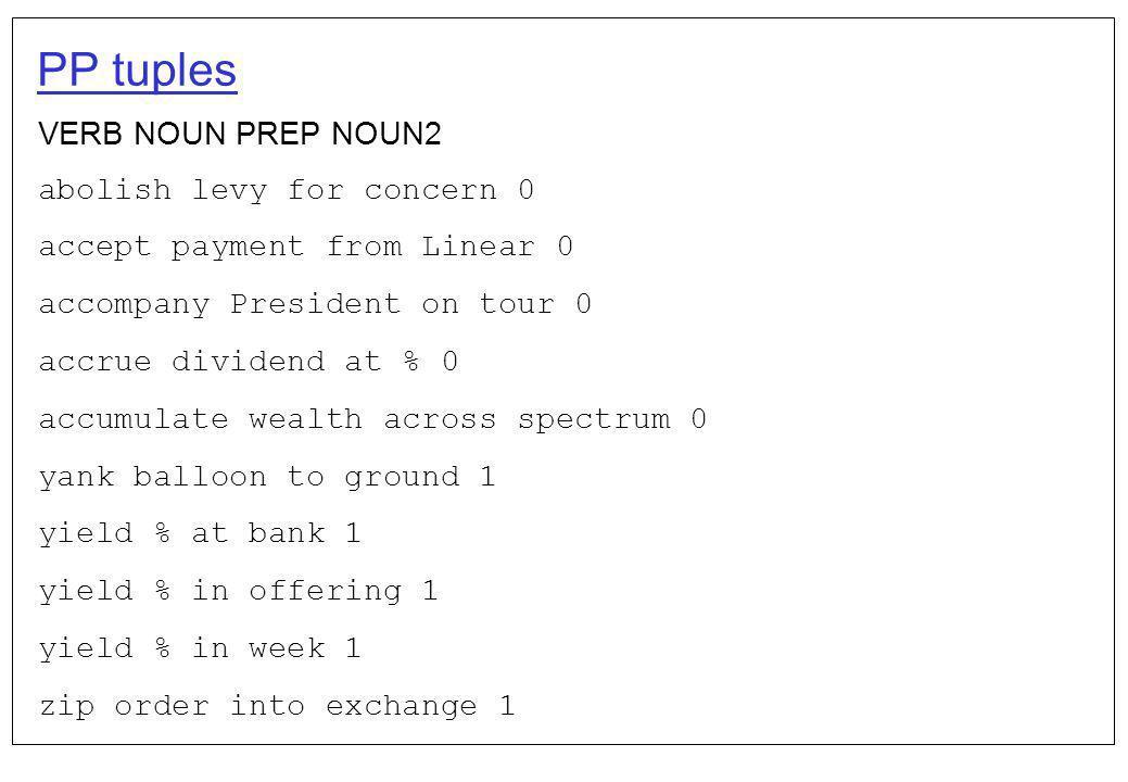 Step 3 3 Création dun algorithme apprenant automatiquement les règles qui régissent les différences entre modifieur du nom ou modifieur du verbe Question: faut-il comprendre ce quon apprend ou pas.