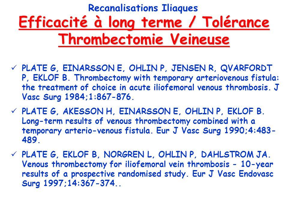 Standards Actuels de la Thrombectomie Recanalisations Iliaques