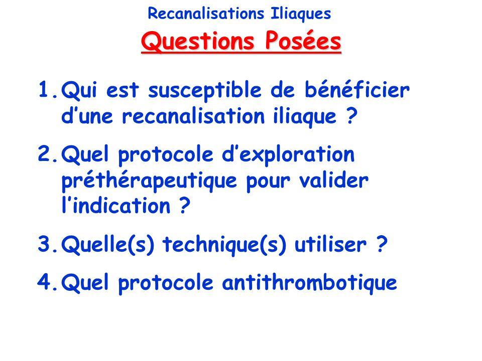 Indications des Recanalisations Iliaques Recanalisations Iliaques Forme clinique Enjeu GangrèneQoL Syndrome post-thromb Phlébite bleue +++ +/- Claudication veineuse -+++ TVP cliniq t obstructive -++ Toute TVP iliaque --+