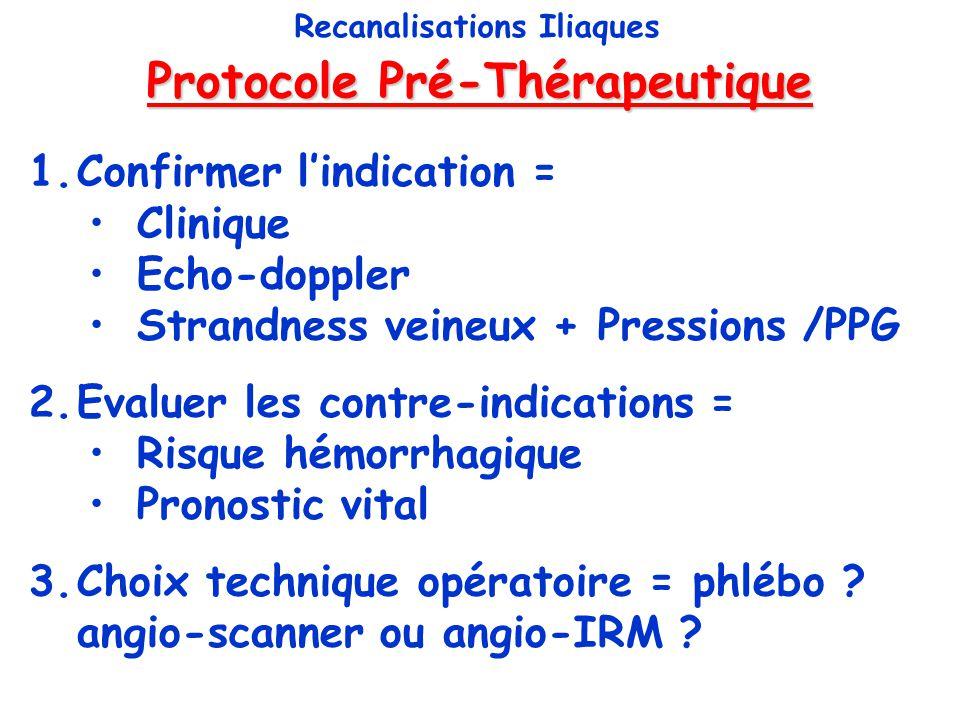 Techniques des Recanalisations Iliaques Recanalisations Iliaques Forme clinique Enjeu GangrèneQoL Syndrome post-thromb Phlébite bleue +++ +/- Claudication veineuse -+++ TVP cliniq t obstructive -++ Toute TVP iliaque --+ Thrombectomie Chirurgicale Recanalisation mécanique + Stent +/- thrombolyse par cathéter préalable