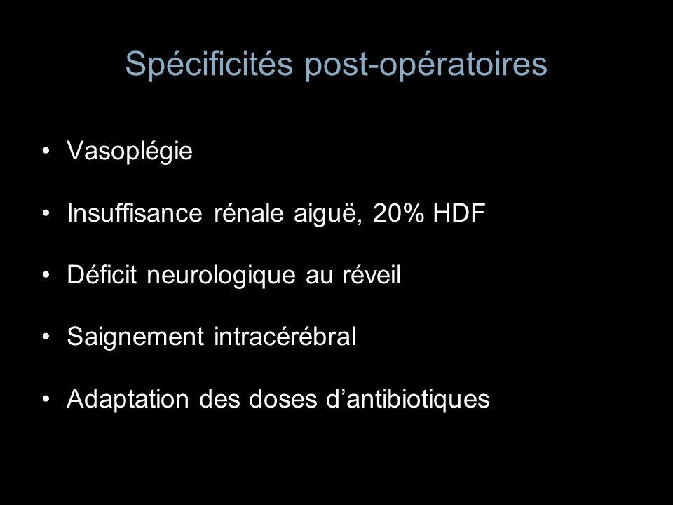 EI en réanimation Facteurs pronostic : valves natives VariableORIC95%p Choc septique4,812,05-11,310,0003 Compl.