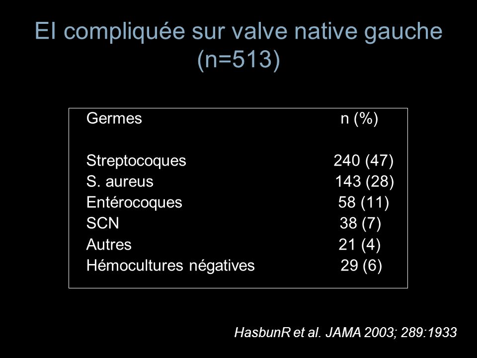 Endocardite n=1779 dans 16 pays Staphylococcus aureus 1 ère cause dEI Fowler JAMA 2005;29:3012 Facteurs de risque: - Hémodialyse chronique - Diabète - Matériel intravasculaire