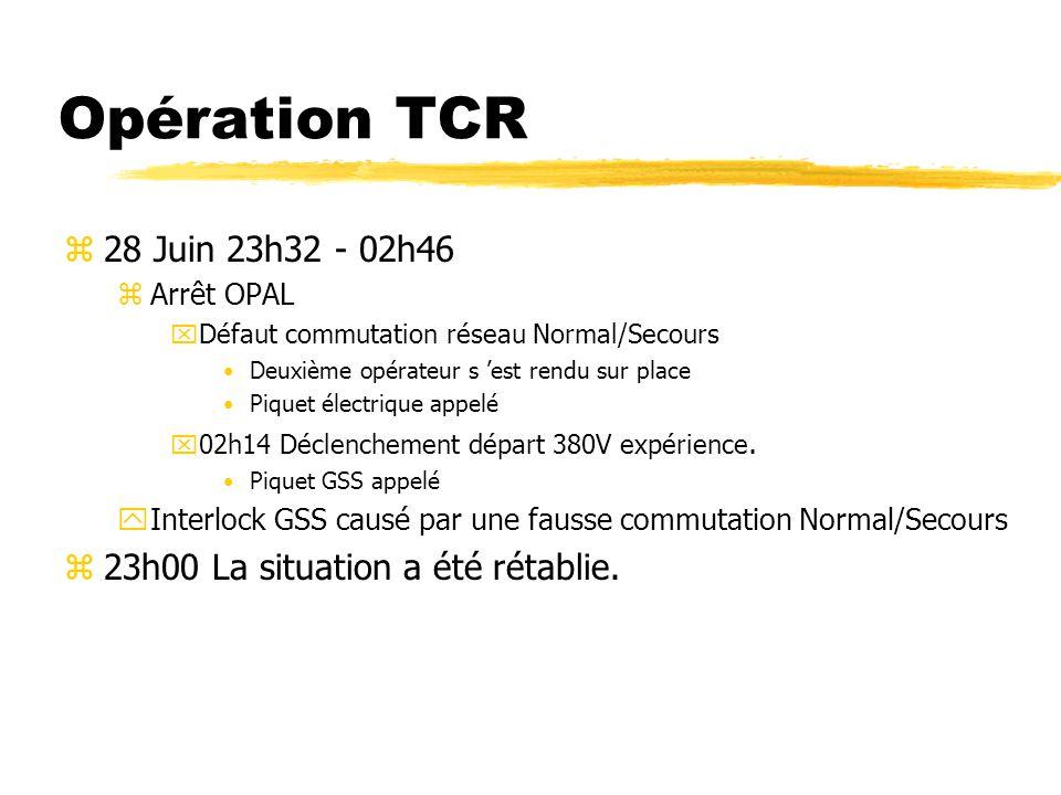 Opération TCR z2 Juillet 17h54 -23h00 yArrêt EAU DEMI Bat 355 xLe PS a été coupé.