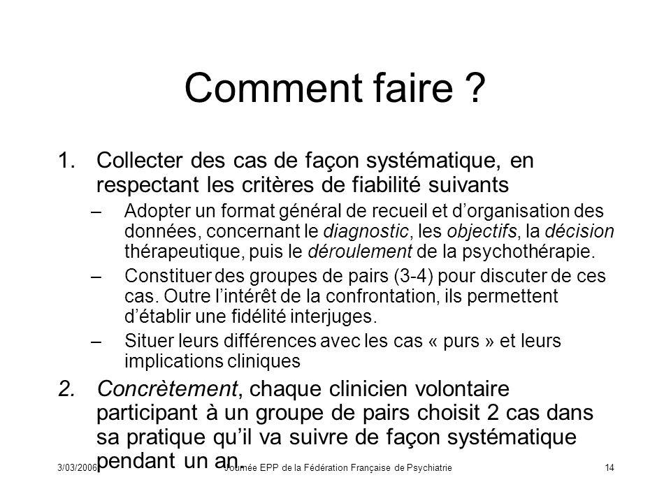 3/03/2006Journée EPP de la Fédération Française de Psychiatrie15 Fonctionnement des groupes de pairs I.