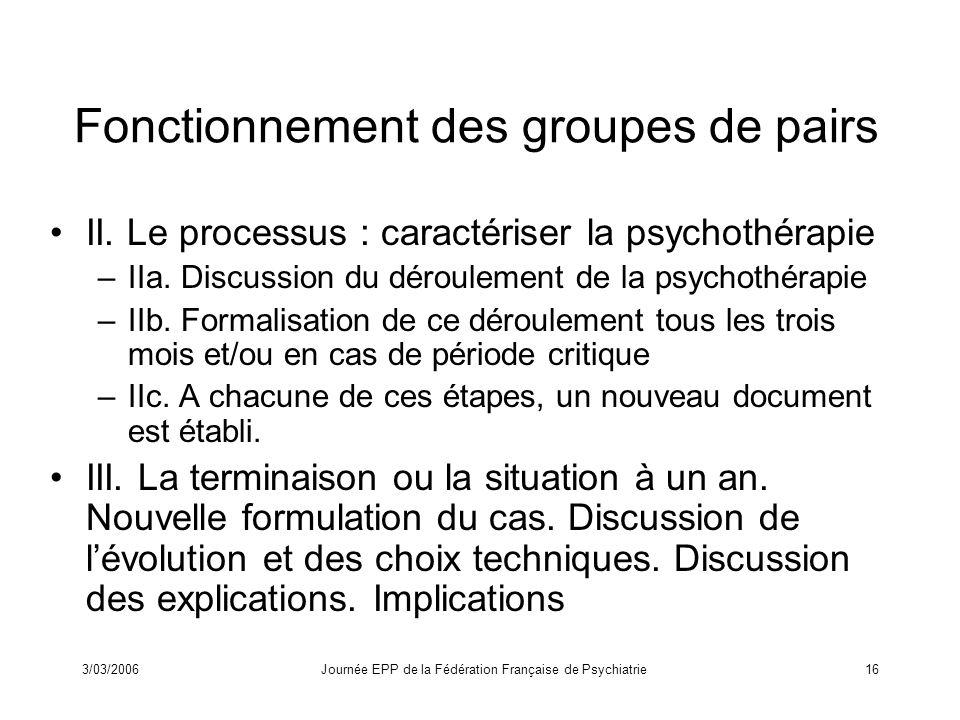 3/03/2006Journée EPP de la Fédération Française de Psychiatrie17 Aux portes de la recherche Proposer à des groupes de pairs candidats une démarche méthodologique pouvant participer à une recherche multicentrique en réseau.