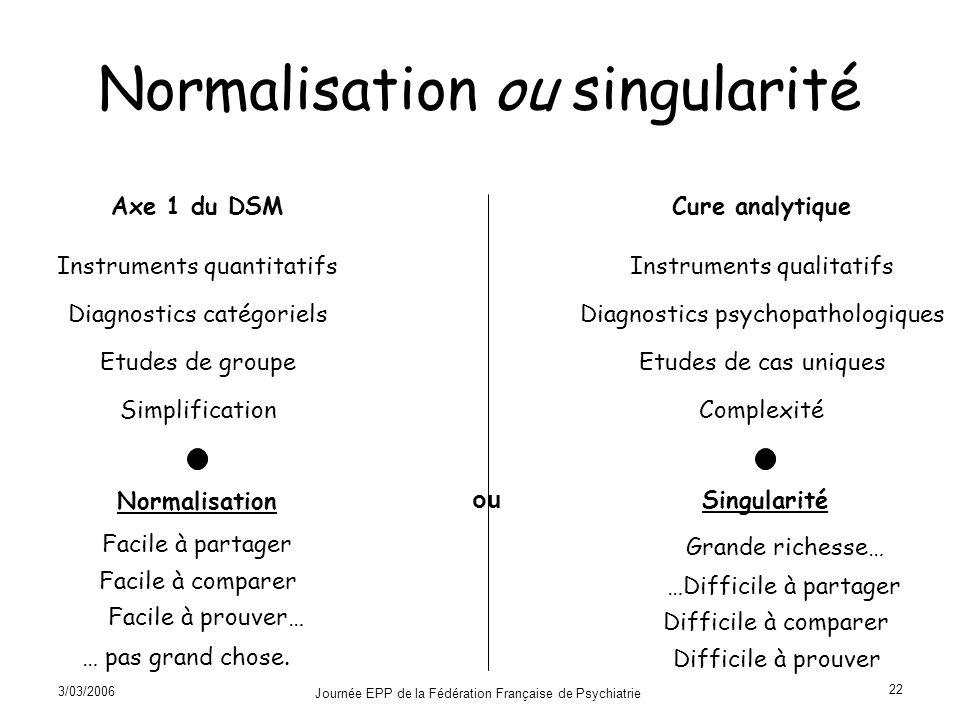3/03/2006 Journée EPP de la Fédération Française de Psychiatrie 23 Normalisation Singularité Ni normalisation, ni singularité