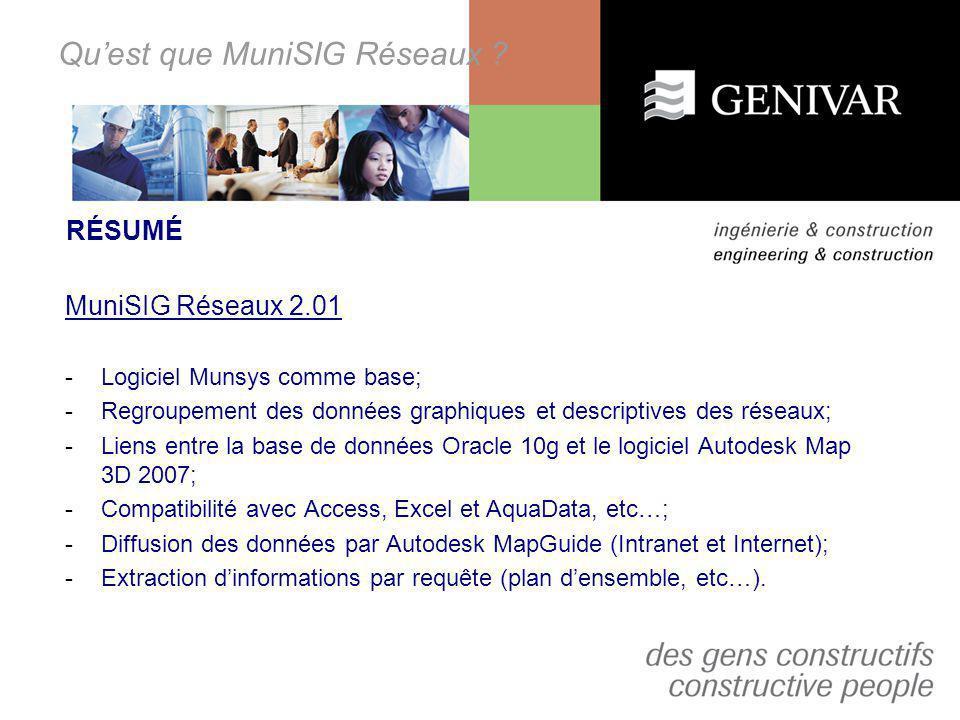Exemple de réalisation Exemple de réseaux dans MuniSIG Réseaux Légende