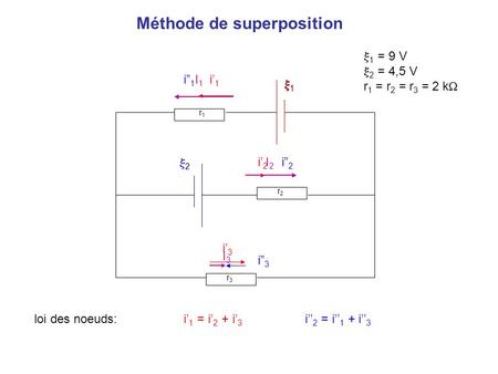Méthode de superposition