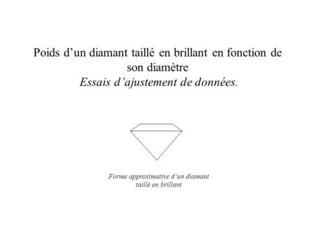 Forme approximative d'un diamant taillé en brillant