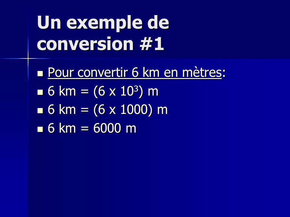 Comment utiliser lescalier métrique #2 Quand tu montes lescalier, tu convertis une unité en une unité plus grande.