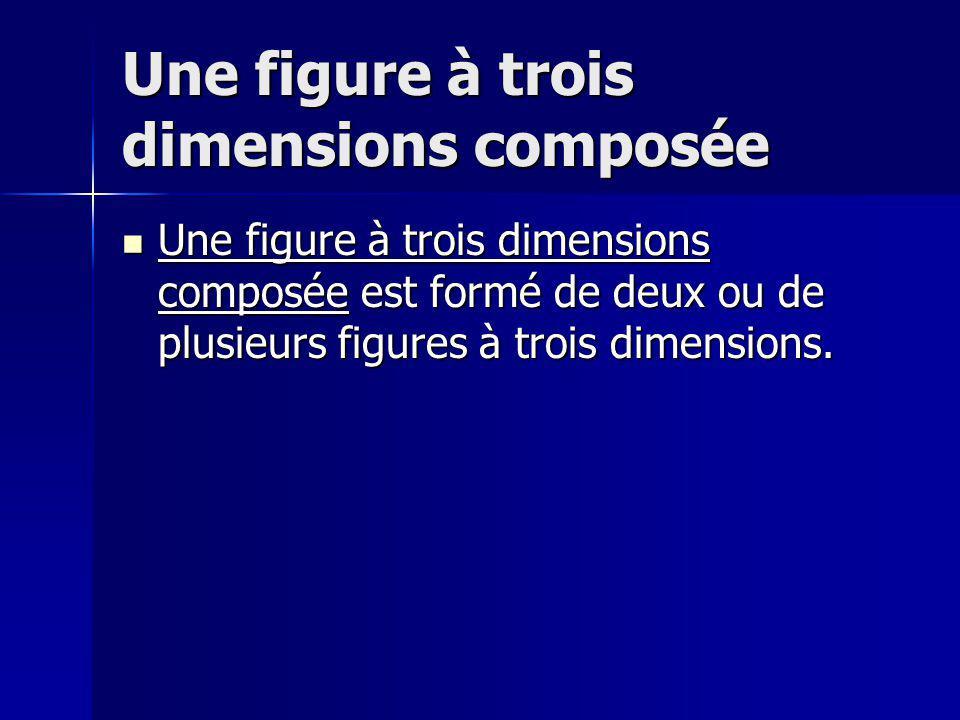 Laire totale dune figure à trois dimensions composée Pour déterminer laire totale de ce type de figure, tu trouves laire des faces exposées.