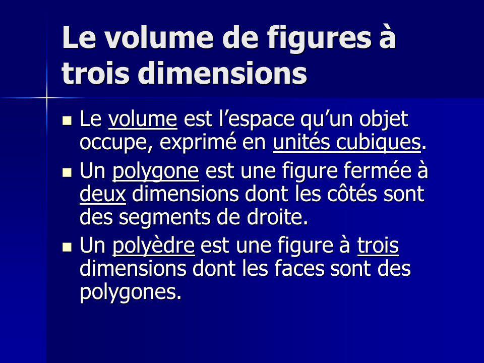 Les figures à trois dimensions Nous allons calculer le volume de trois figures à trois dimensions: Nous allons calculer le volume de trois figures à trois dimensions: 1.