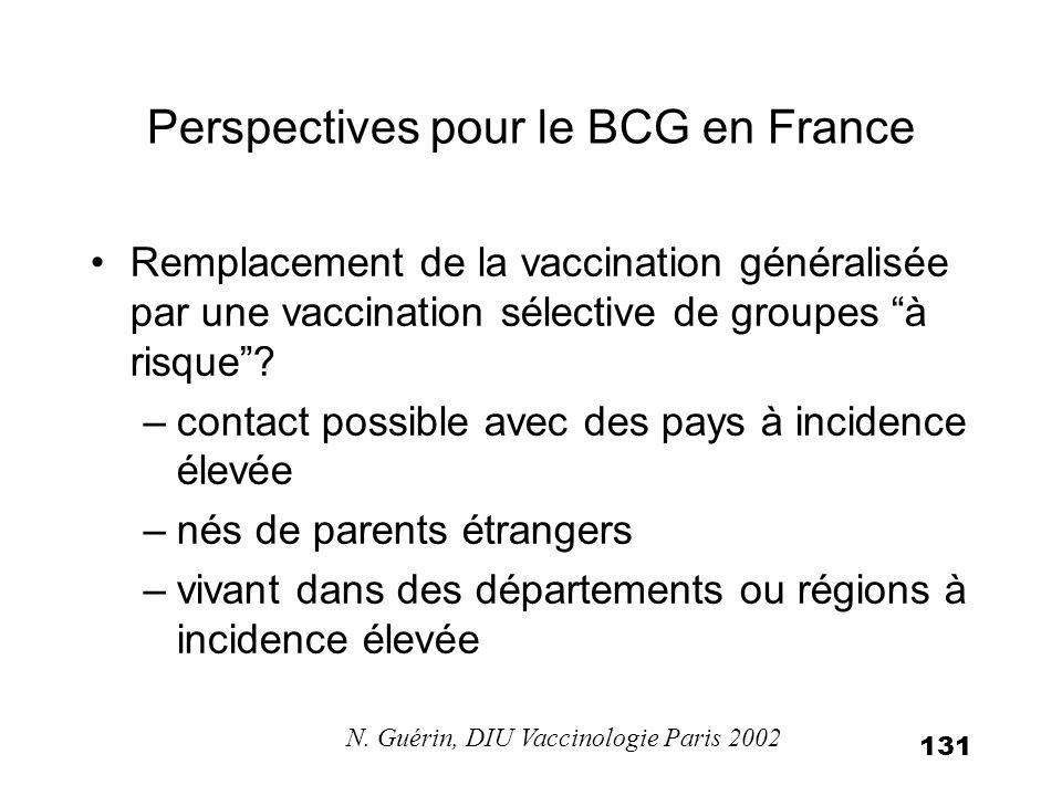 132 Impact épidémiologique de différentes options de modification de la primo-vaccination BCG (hypothèse defficacité du BCG favorable à la vaccination) BCG ciblé CV = 95 % BCG ciblé CV = 50 % BCG ciblé CV = 10 % Arrêt total Cas de TB additionnels 200486739802 Effets secondaires évités 10 BCGites 260 adénites 11 BCGites 280 adénites 12 BCGites 295 adénites 12 BCGites 300 adénites Estimation de 350 infections à mycobactéries atypiques additionnels en cas darrêt total de la vaccination BCG