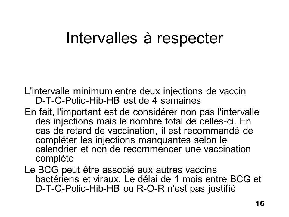 16 RÉACTIONS VACCINALES effets indésirables – tolérance vaccinale Informer et prévenir les sujets et les parents Réactions communes douleur locale, oedème fièvre, éruption etc… Délai prévisible de survenue après injection D-T-Coq-Polio-Hib-HB : 24 h R-O-R : tardif, 5, 15, 21 j, selon la valence Prévention de la fièvre Systématique, à dose efficace et intervalle correct D-T-Coq-Polio-Hib-HB : pendant 24 à 36 h Rougeole : entre J5 et J10 Rapporter les réactions inhabituelles