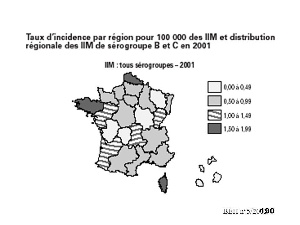 191BEH n°5/2003