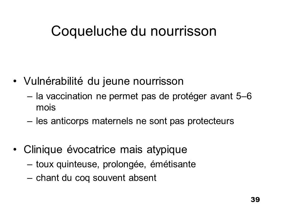 40 Coqueluche maligne Détresse respiratoire majeure : –hypoxie réfractaire –surinfection inconstante Tachycardie extrême > 200/min, défaillance multiviscérale –cardiaque, rénale, neurologique Importants désordres biologiques : –hyponatrémie, hyperlymphocytose majeure (leucémoïde), hyperplaquettose Guillois Med Mal Infect 1995