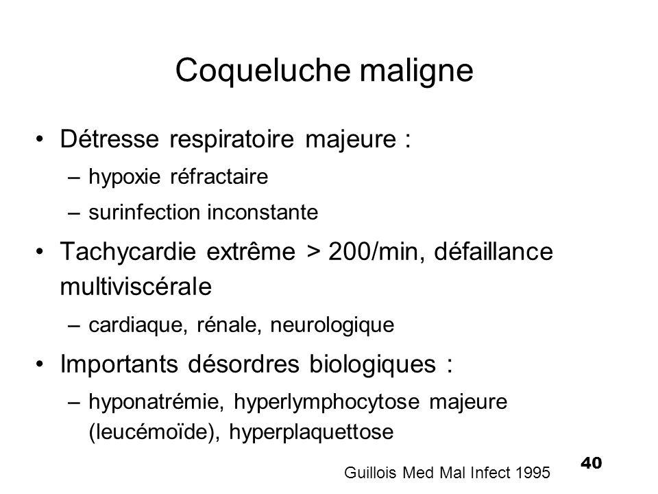 41 Mortalité de la coqueluche du nourrisson –cinq à six décès par an en USI en France coqueluche maligne –Mort subite : 18 % des MSN en Allemagne quintes apnéisantes, cyanosantes et bradycardies