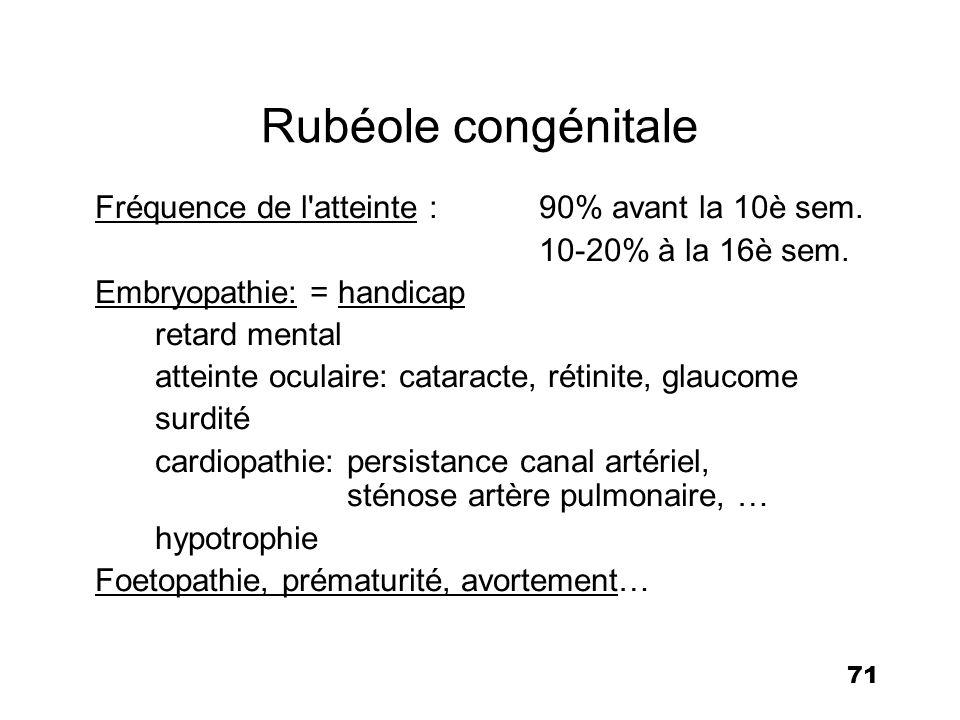 72 Incidence des infections rubéoleuses durant la grossesse et des rubéoles congénitales en France Données Invs 8/3/01 Renarub / InVS - 1976-1999