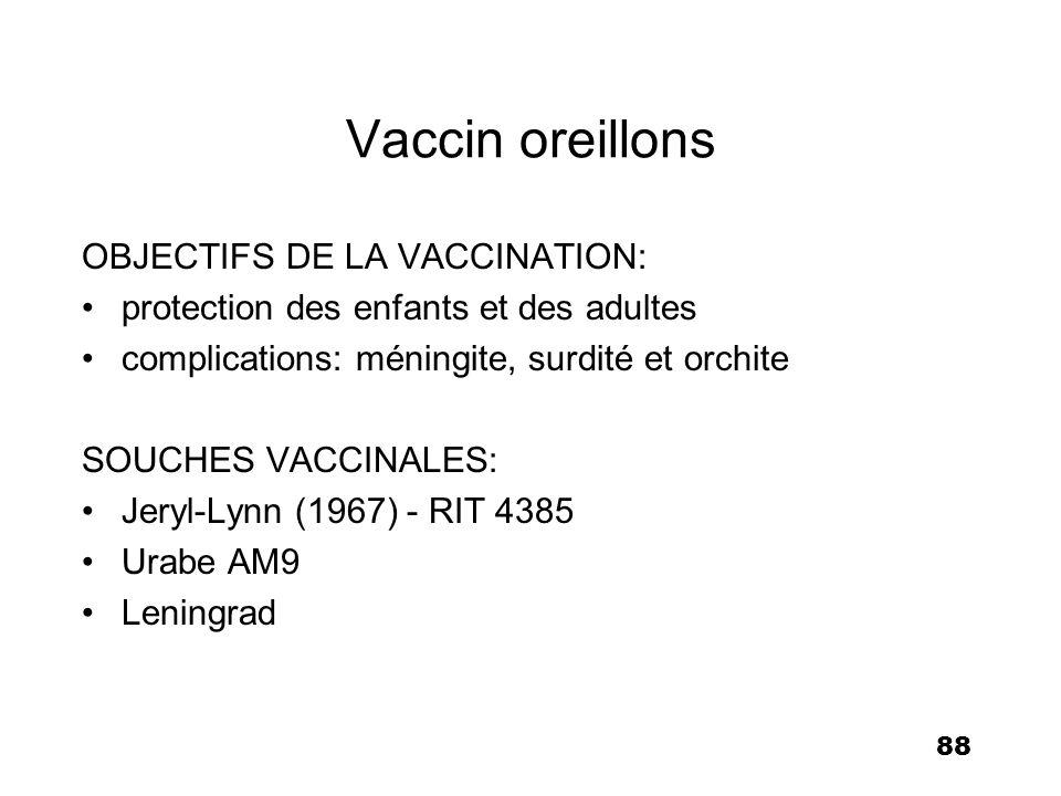 89 Vaccin oreillons VACCIN VIVANT ATTÉNUÉ COMBINE : DOSES : deux doses R-O-R entre 1 et 6 ans Schéma calqué sur le calendrier Rougeole La 2è dose peut être administrée avant 3 ans si intervalle > 1 mois après 6 ans, 1 seule dose R.O.R VAX (Jeryl Lynn), Priorix (RIT 4385)