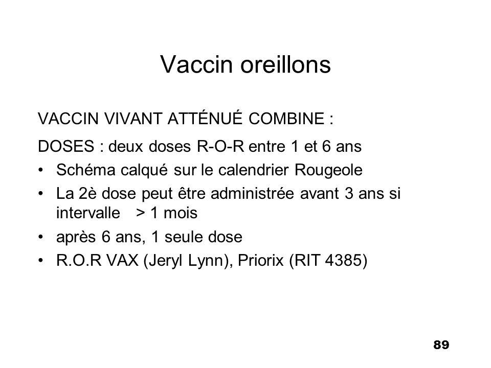 90 Vaccin oreillons EFFICACITÉ : excellente, 98,8% de séroconversion avec le vaccin combiné R-O-R TOLÉRANCE : –parotidite entre J10 et J20 –méningite vaccinale bénigne entre J15 et J30 Urabe 1/60 000 Jeryl-Lynn 1/1 million CONTRE-INDICATIONS : grossesse et immunodéprimé