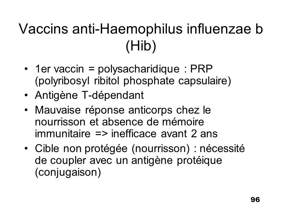 97 Schéma vaccinal Français Hib Couplage avec antigène protéique tétanique (PRP-T) Primovaccination précoce : 2, 3 et 4 mois et rappel à 16-18 mois (calqué sur D-T-Coq- Polio) Rattrapage si non vacciné –6-12 mois : 2 injections + rappel 15-18 mois –1-5 ans : 1 seule injection