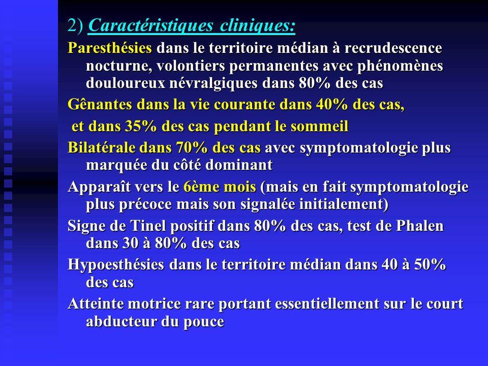 3) Physiopathologie: Syndrome oedémateux localisé ( et/ou généralisé) Ténosynovite des fléchisseurs.